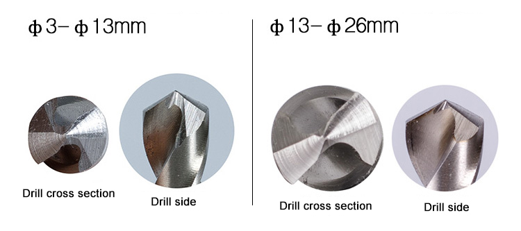 drill grinder attachment instructions