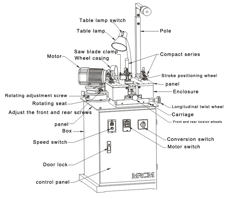 saw blade sharpener machine